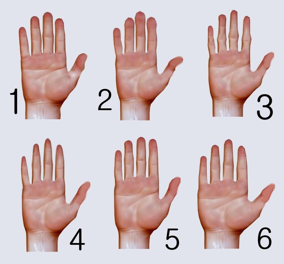 O que sua mão diz sobre você