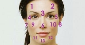 rosto é o reflexo do corpo