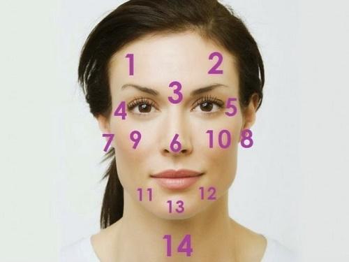 O rosto é reflexo do corpo