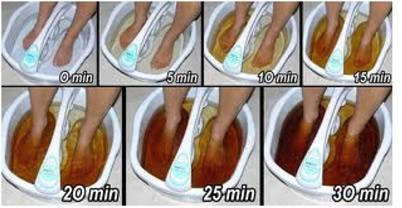 Como desintoxicar o corpo pelos pés – livre-se de toxinas e restaure as energias