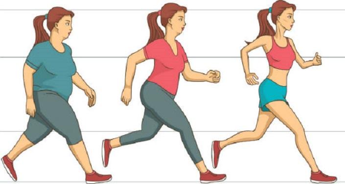 Como Perder peso Rapido – 4 dicas para o Emagrecimento perfeito
