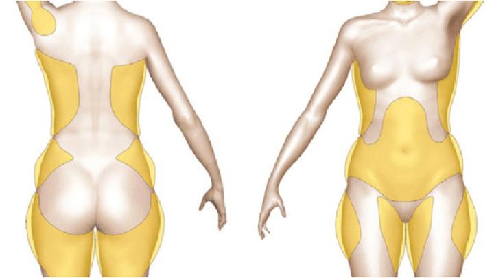 10 dicas para perder peso de forma rápida e saudável