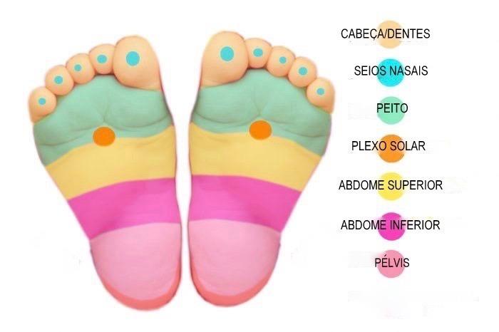Pressione estes pontos nos pés do seu bebê para fazê-lo parar de chorar!