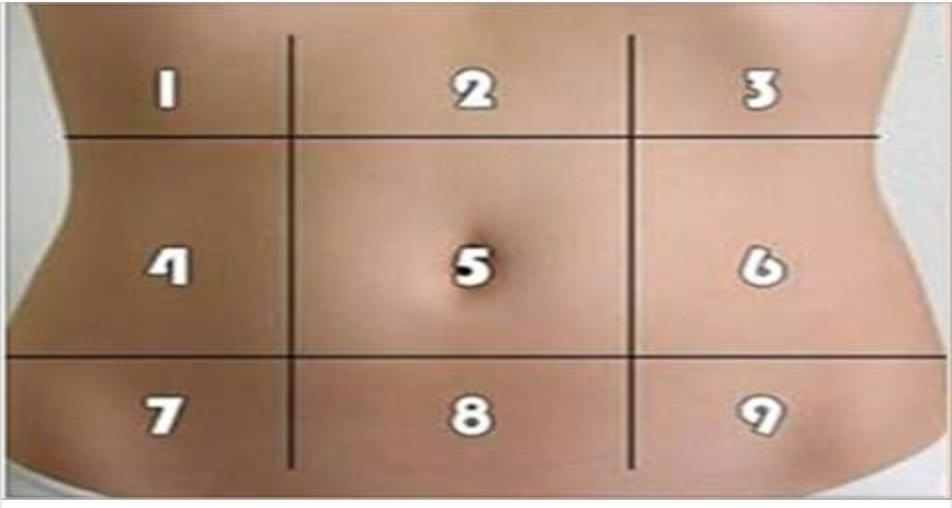 Dor no abdome: este mapa revela o que pode ser a causa dessa dor