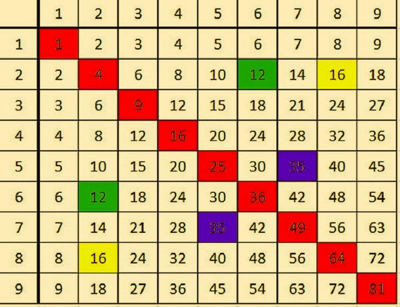 multiplicar2_0