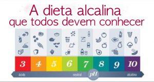 dieta_alcalina_-_novo_nov