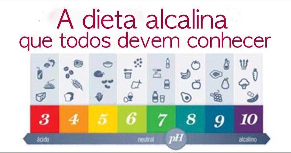 A dieta alcalina que todos os pacientes de câncer, diabetes e pressão alta precisam conhecer!