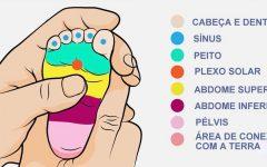 Acalme seu bebê agitado com a ajuda da reflexologia nos pés