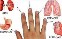 Aprenda a tratar problemas de saúde massageando os dedos
