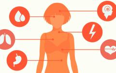 Infarto em mulheres: os sintomas são diferentes